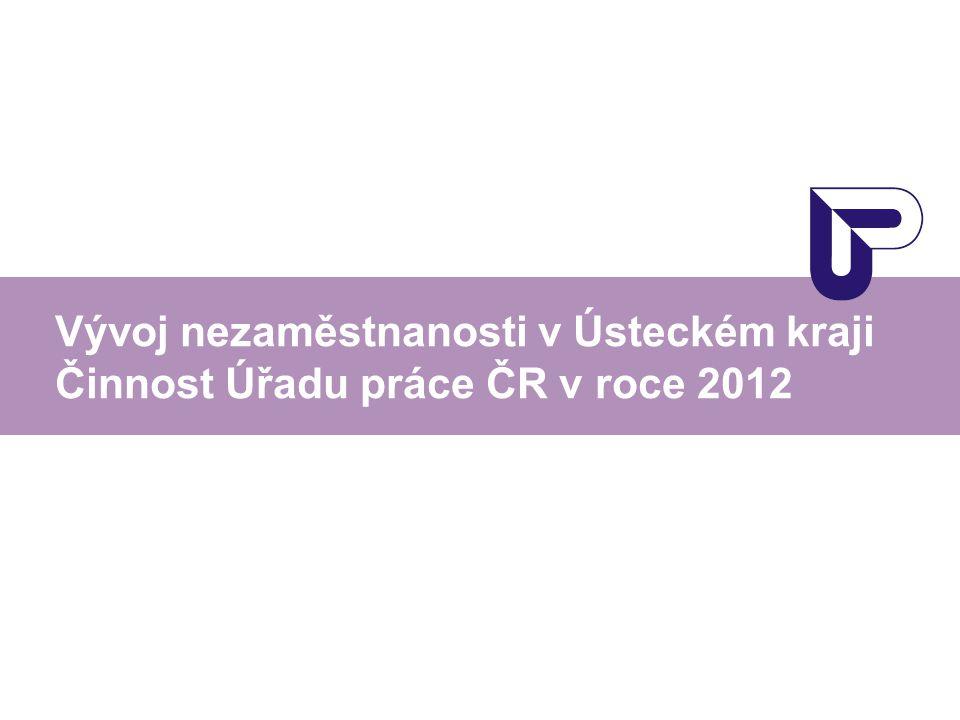 Vývoj nezaměstnanosti v Ústeckém kraji Činnost Úřadu práce ČR v roce 2012