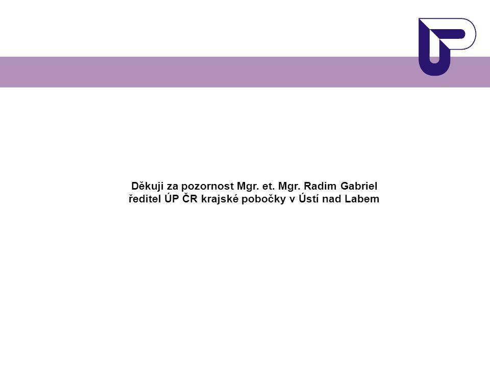 Děkuji za pozornost Mgr. et. Mgr. Radim Gabriel