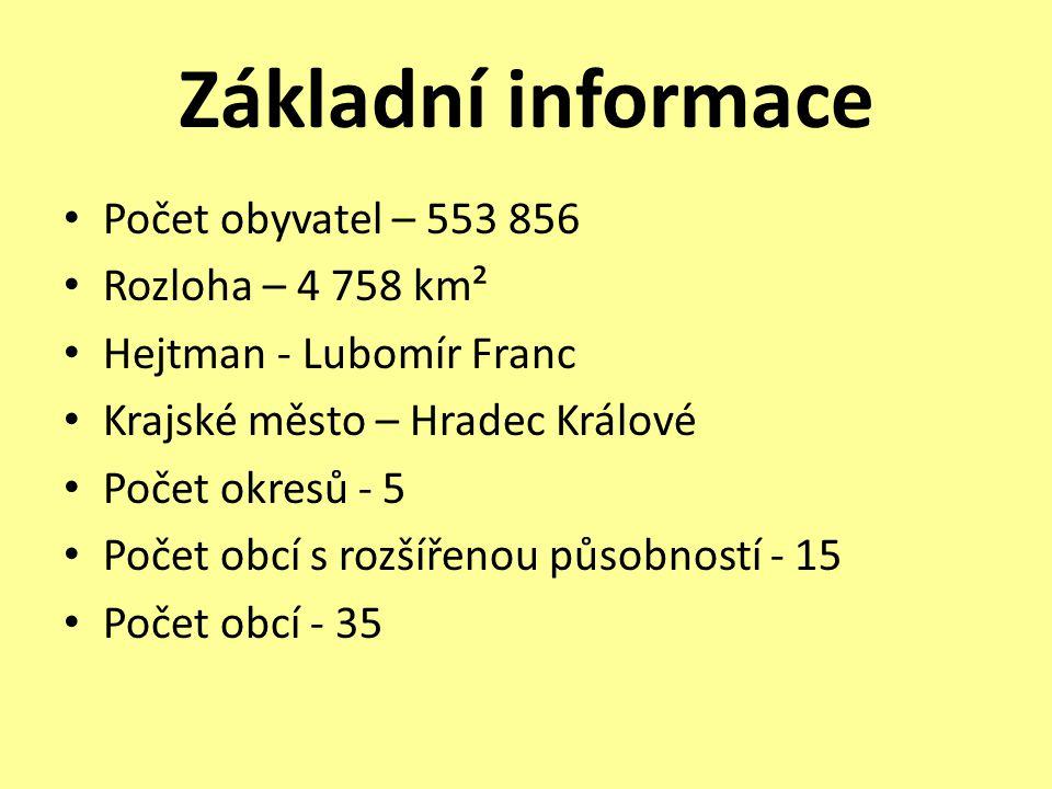 Základní informace Počet obyvatel – 553 856 Rozloha – 4 758 km²