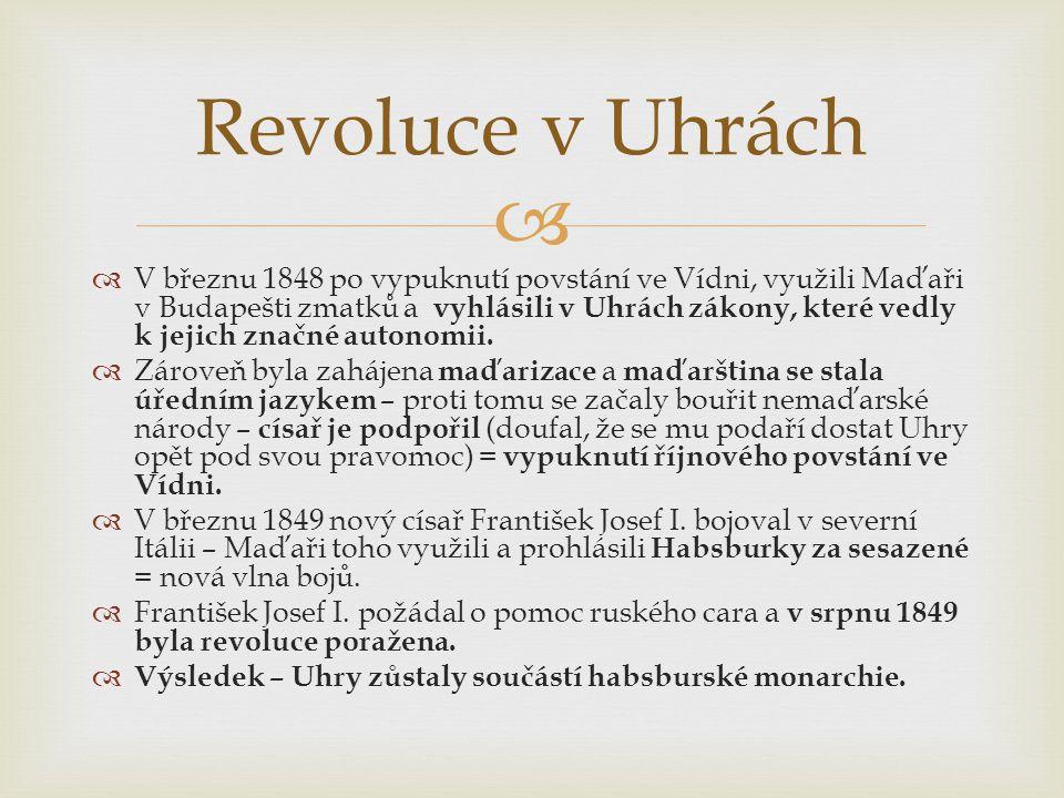 Revoluce v Uhrách