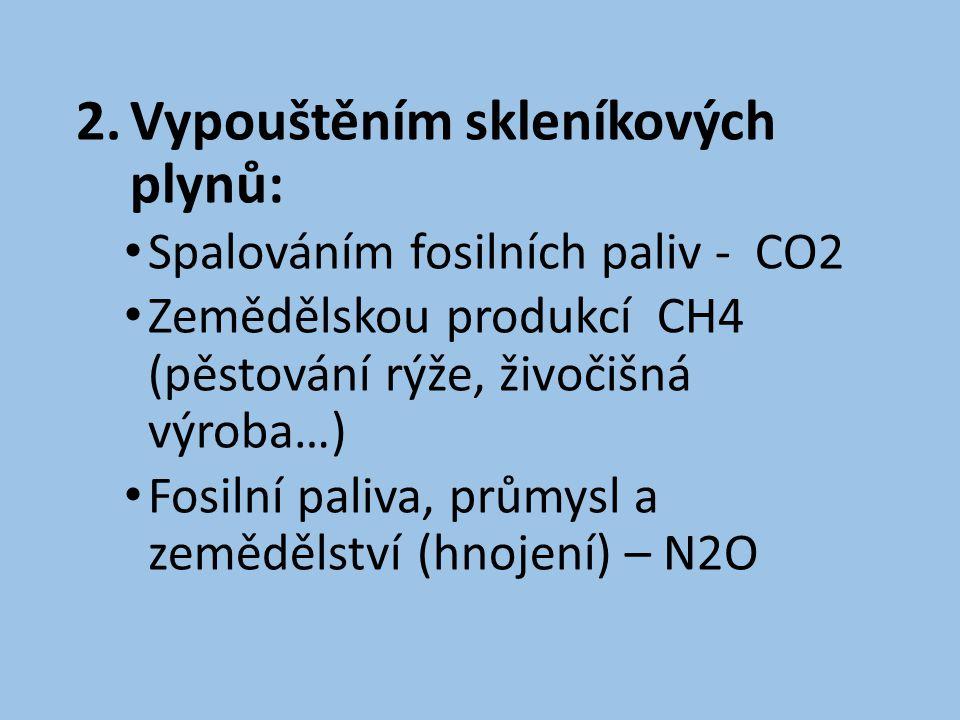 Vypouštěním skleníkových plynů: