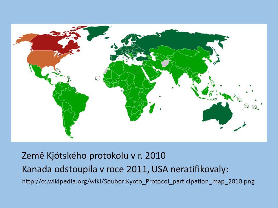 Země Kjótského protokolu v r. 2010