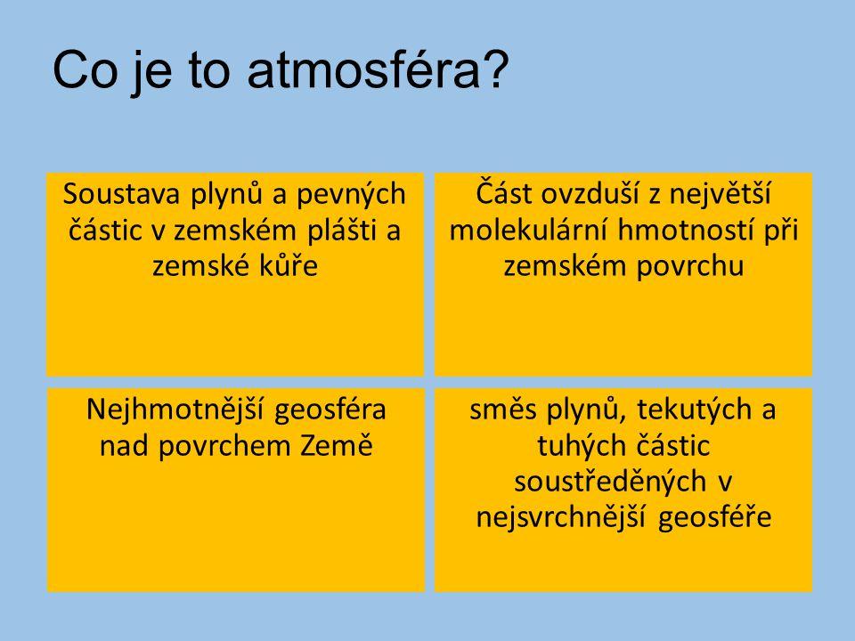 Co je to atmosféra Soustava plynů a pevných částic v zemském plášti a zemské kůře.