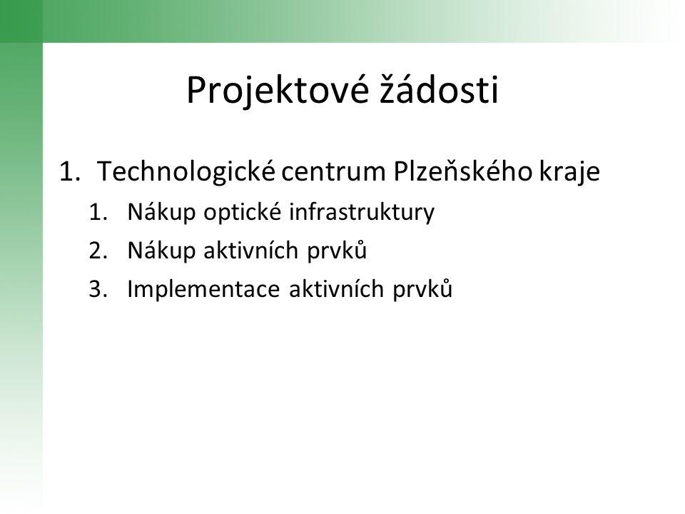 Projektové žádosti Technologické centrum Plzeňského kraje