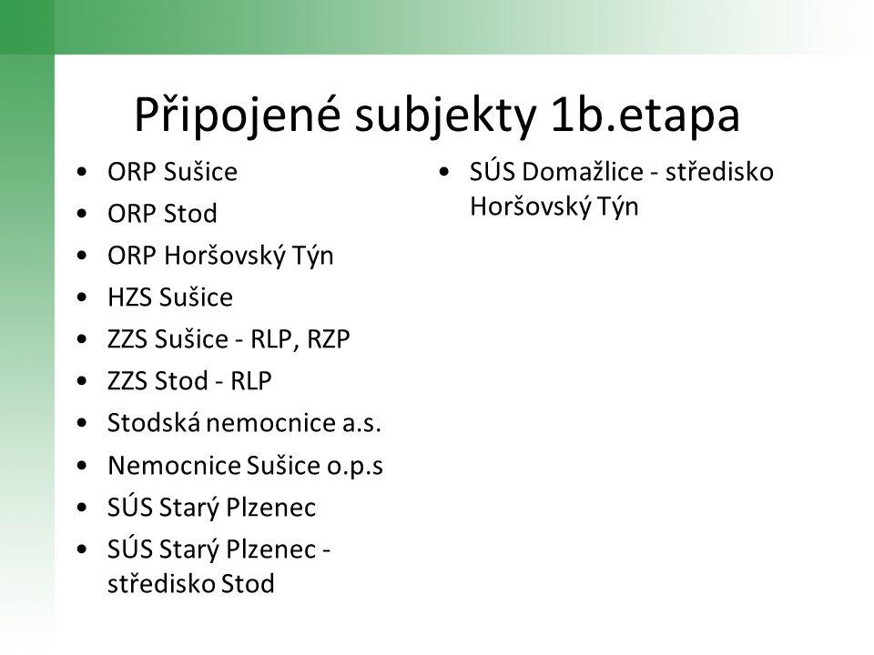 Připojené subjekty 1b.etapa