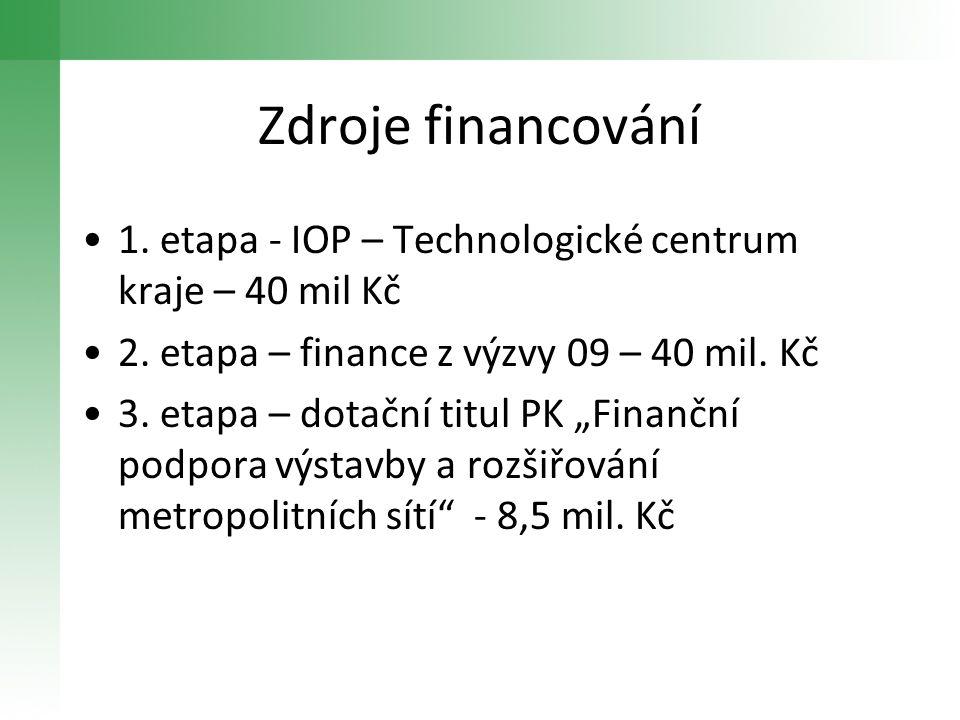Zdroje financování 1. etapa - IOP – Technologické centrum kraje – 40 mil Kč. 2. etapa – finance z výzvy 09 – 40 mil. Kč.