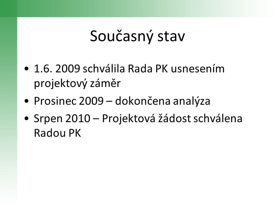 Současný stav 1.6. 2009 schválila Rada PK usnesením projektový záměr