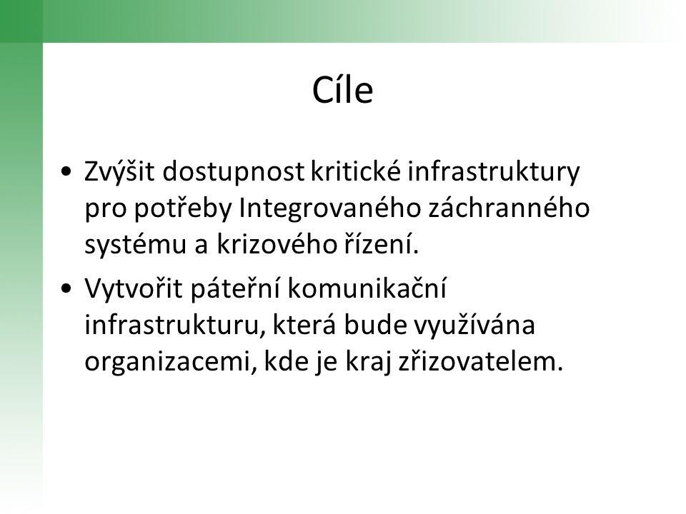 Cíle Zvýšit dostupnost kritické infrastruktury pro potřeby Integrovaného záchranného systému a krizového řízení.