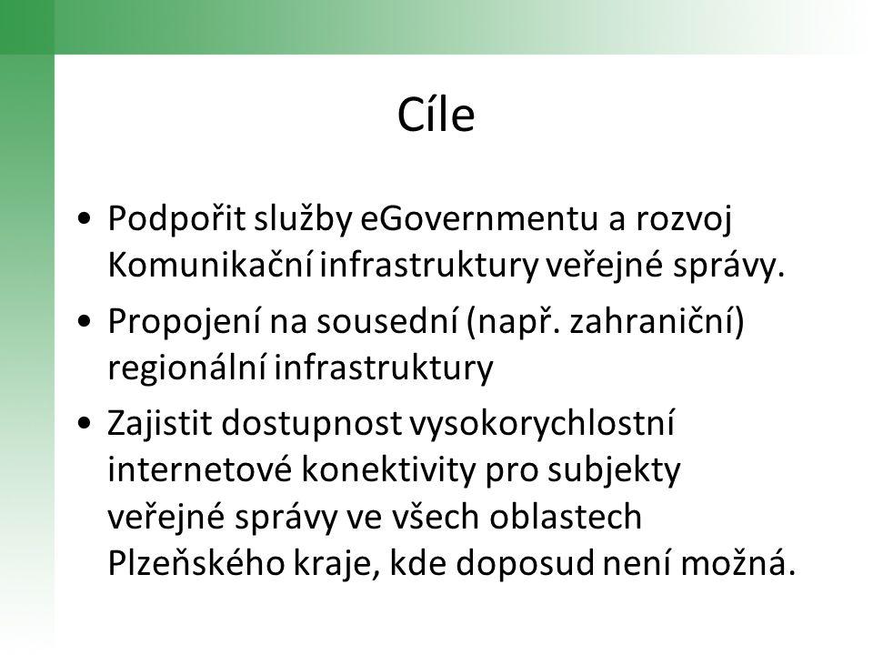 Cíle Podpořit služby eGovernmentu a rozvoj Komunikační infrastruktury veřejné správy.