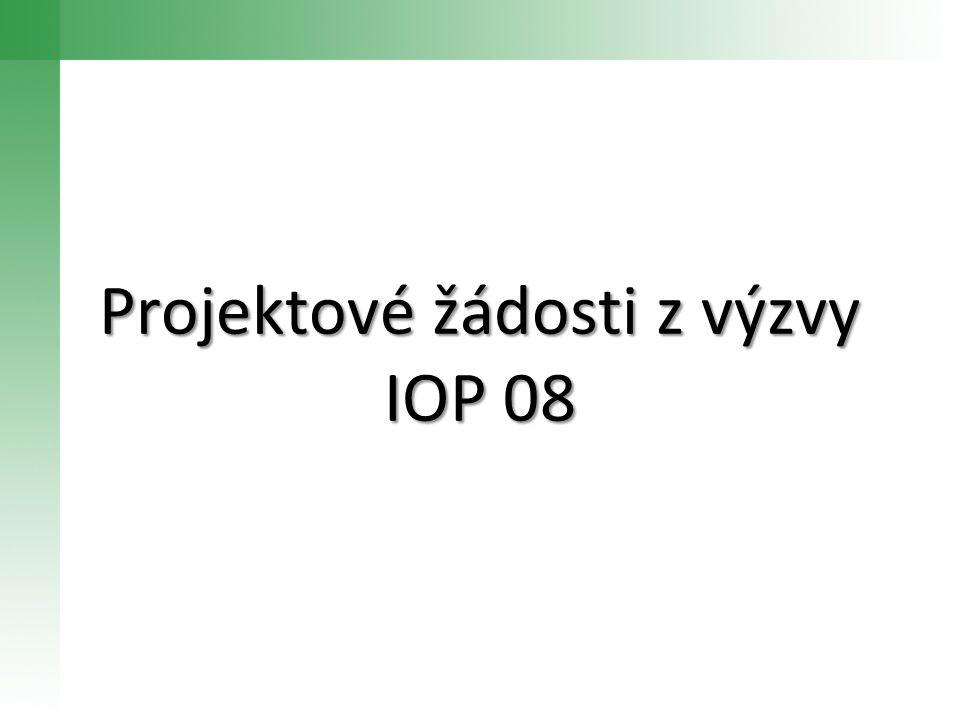 Projektové žádosti z výzvy IOP 08