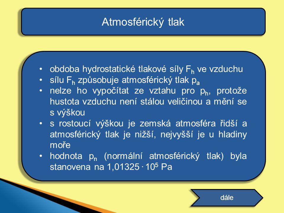 Atmosférický tlak obdoba hydrostatické tlakové síly Fh ve vzduchu