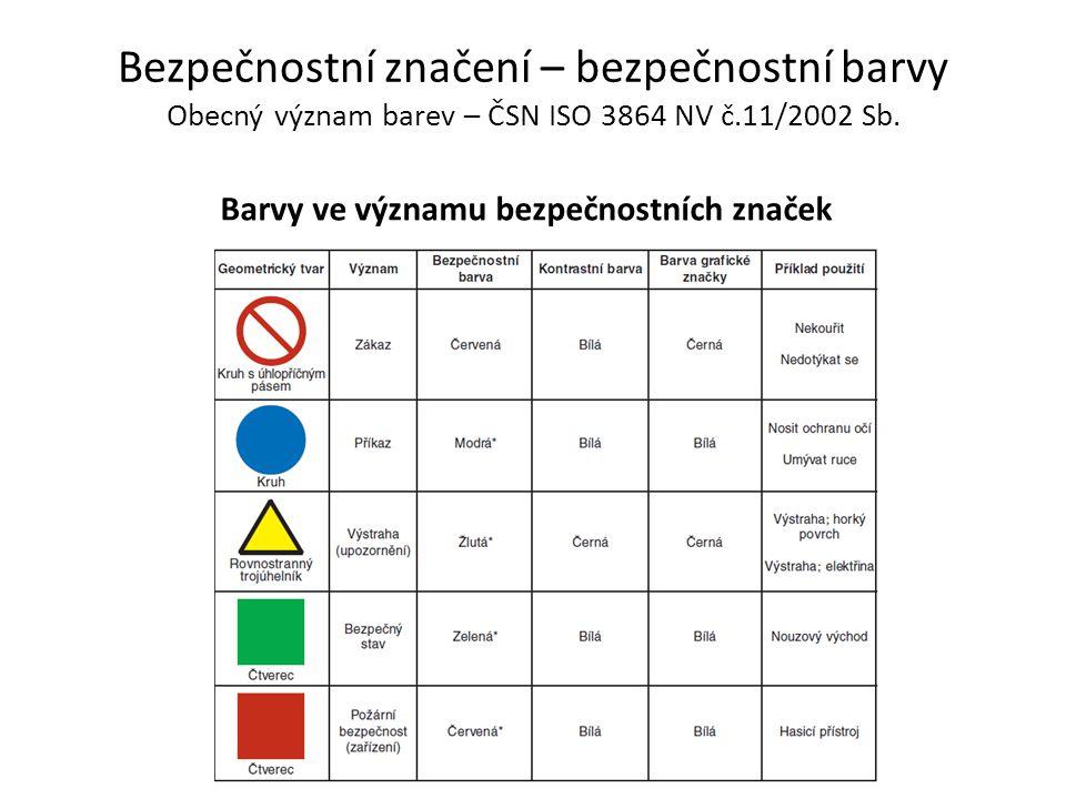 Barvy ve významu bezpečnostních značek