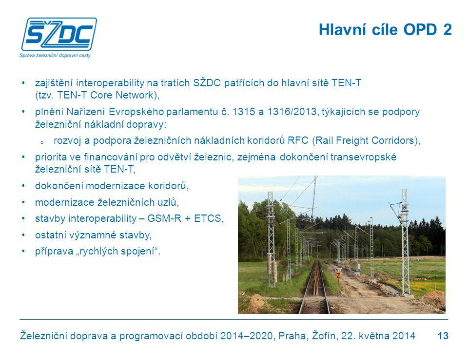 Hlavní cíle OPD 2 zajištění interoperability na tratích SŽDC patřících do hlavní sítě TEN-T. (tzv. TEN-T Core Network),