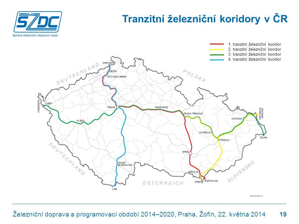 Tranzitní železniční koridory v ČR