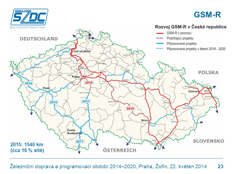 GSM-R 2015: 1540 km.