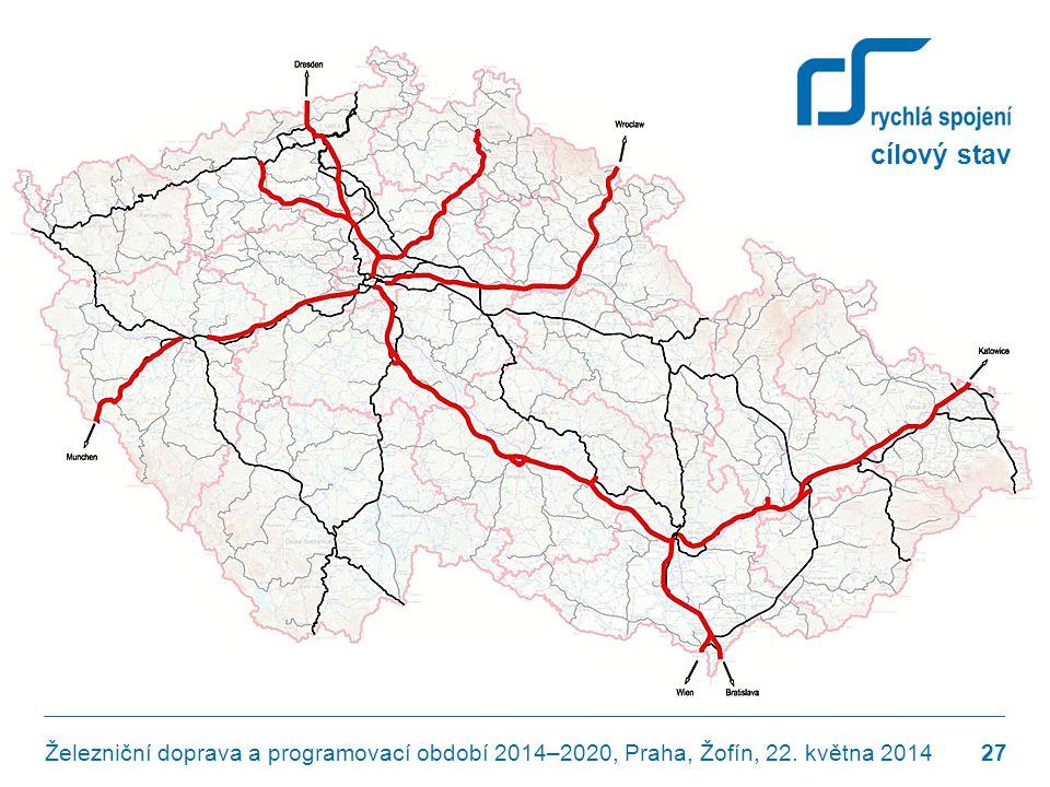 cílový stav Železniční doprava a programovací období 2014–2020, Praha, Žofín, 22. května 2014