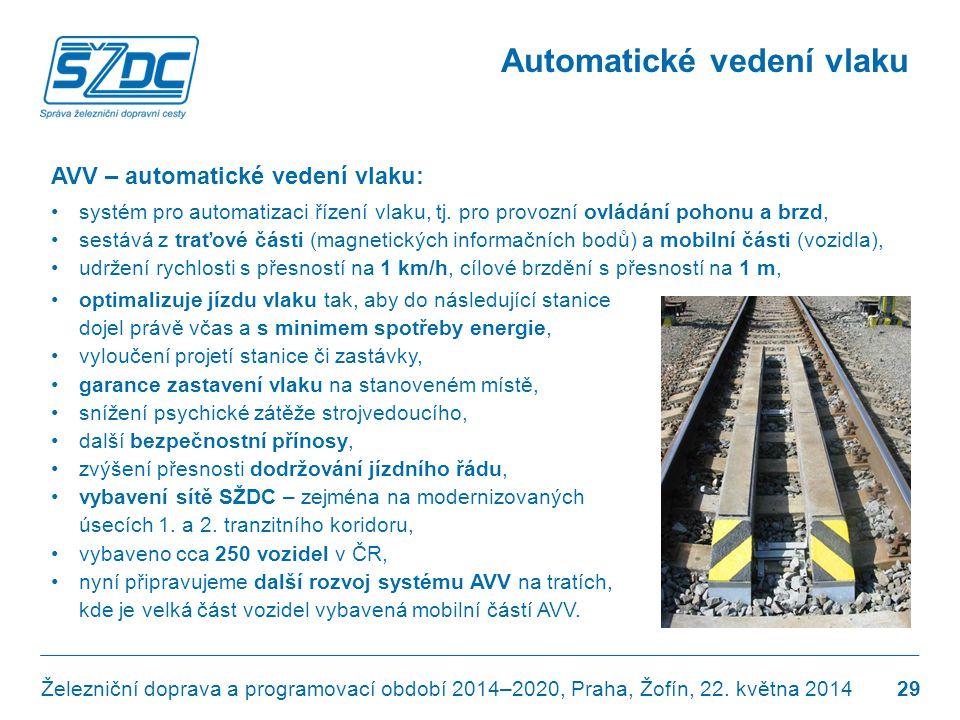 Automatické vedení vlaku