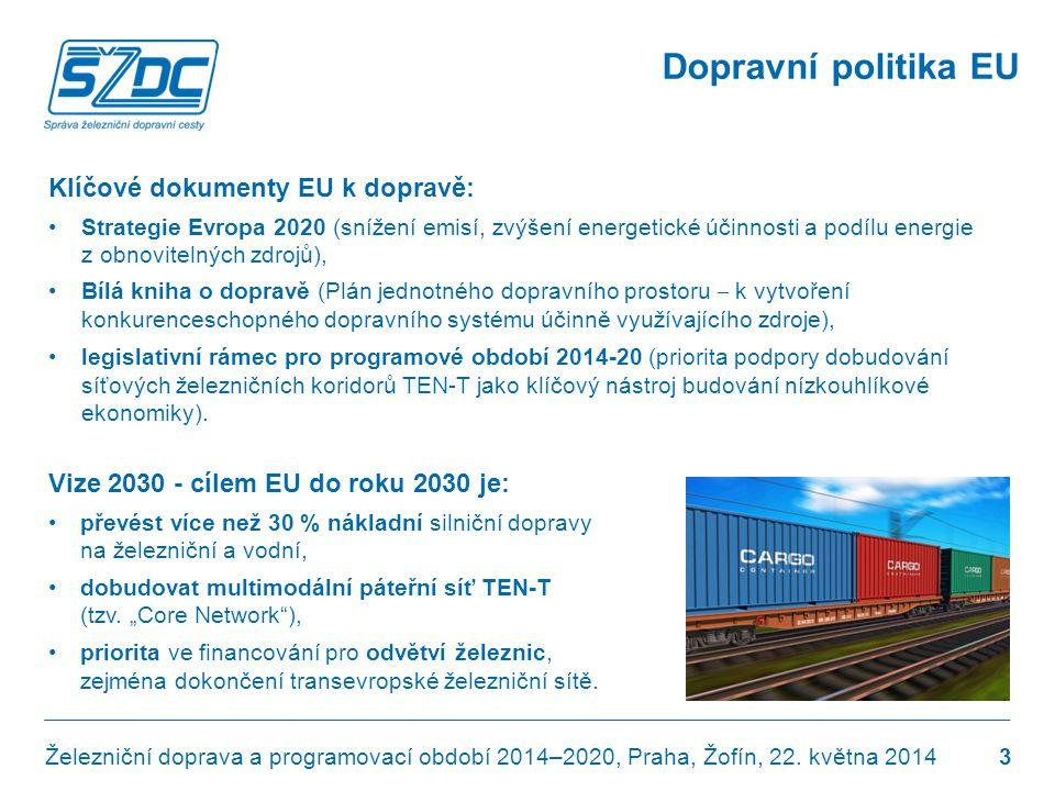 Dopravní politika EU Klíčové dokumenty EU k dopravě: