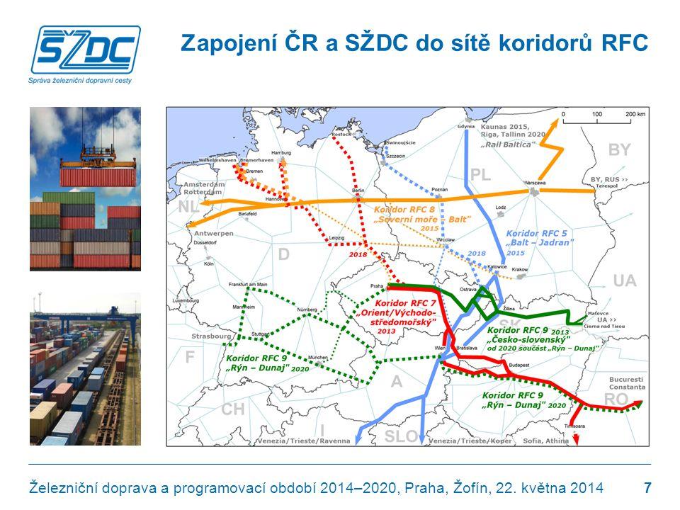 Zapojení ČR a SŽDC do sítě koridorů RFC