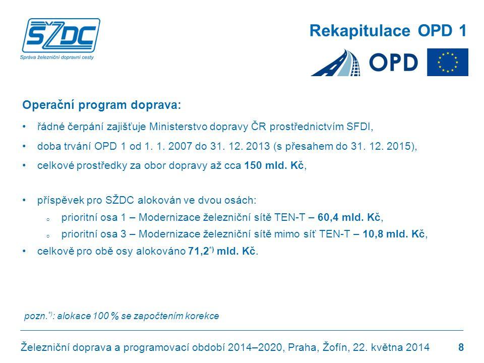 Rekapitulace OPD 1 Operační program doprava: