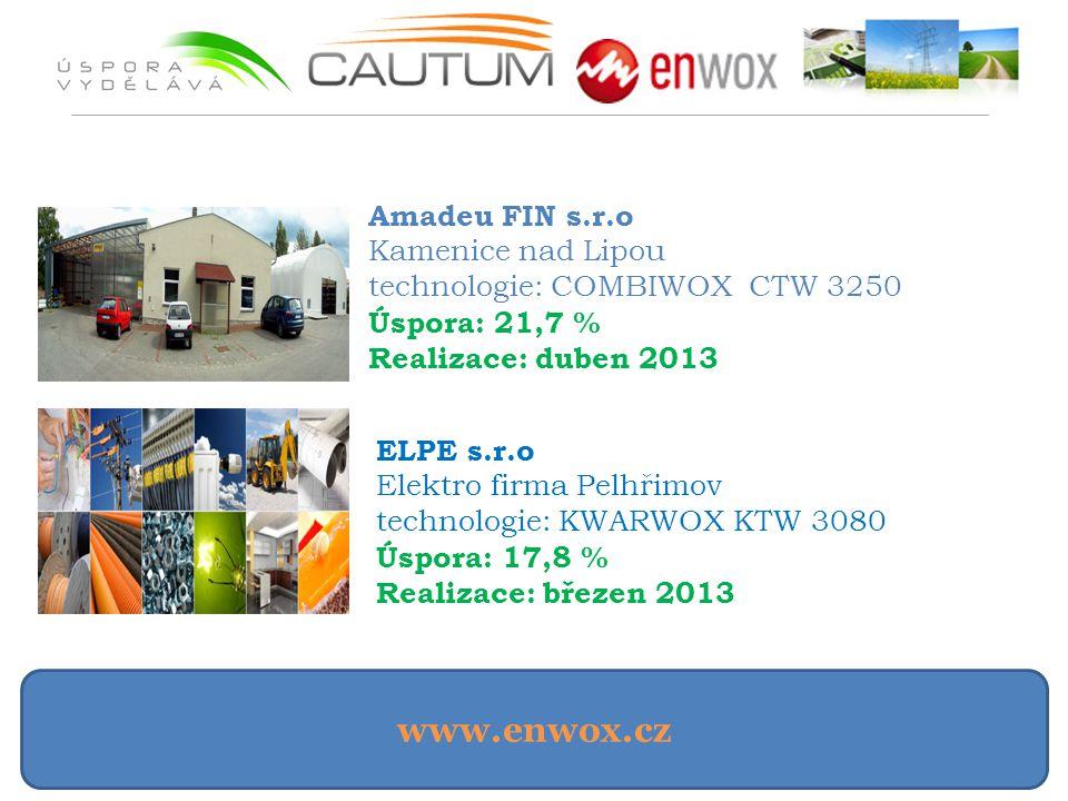 www.enwox.cz Amadeu FIN s.r.o