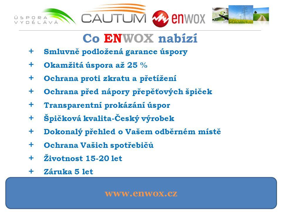 Co ENWOX nabízí + Smluvně podložená garance úspory