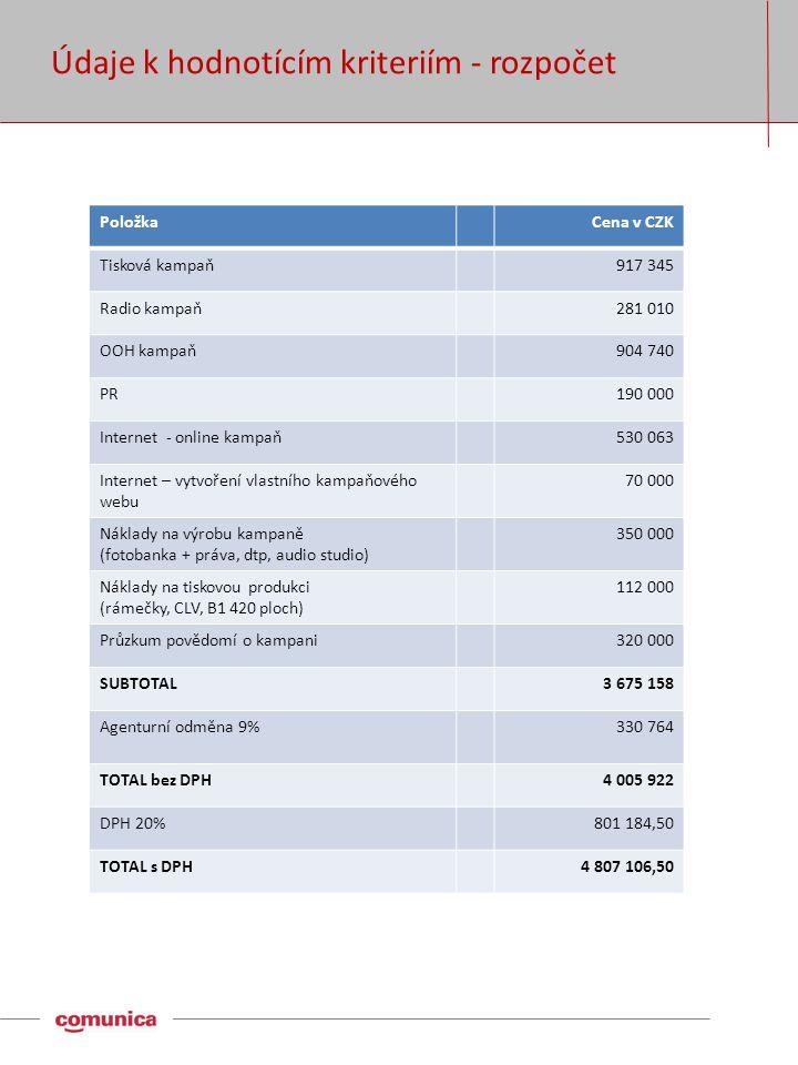 Údaje k hodnotícím kriteriím - rozpočet