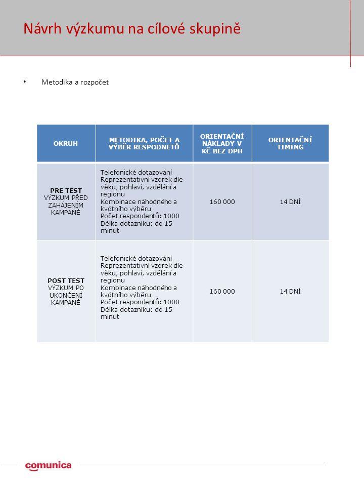 Návrh výzkumu na cílové skupině