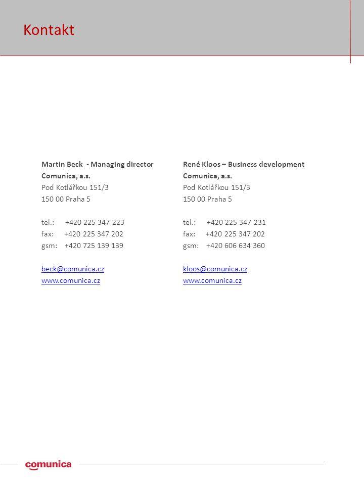 Kontakt Martin Beck - Managing director Comunica, a.s.