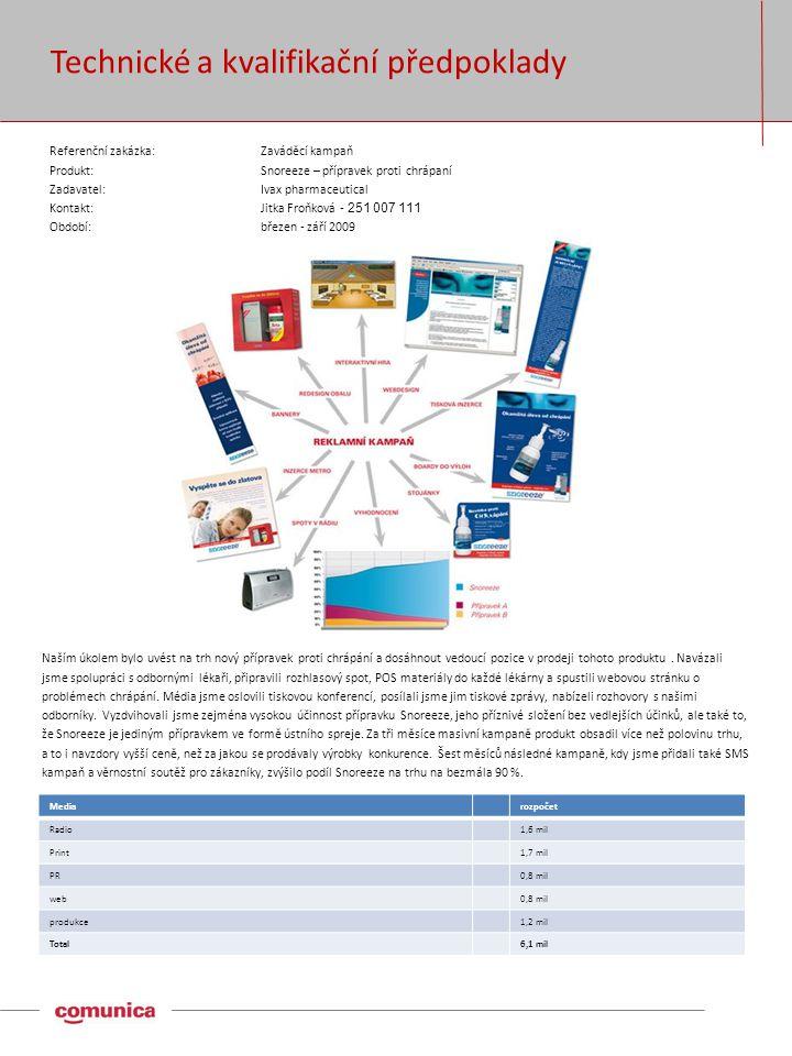 Technické a kvalifikační předpoklady