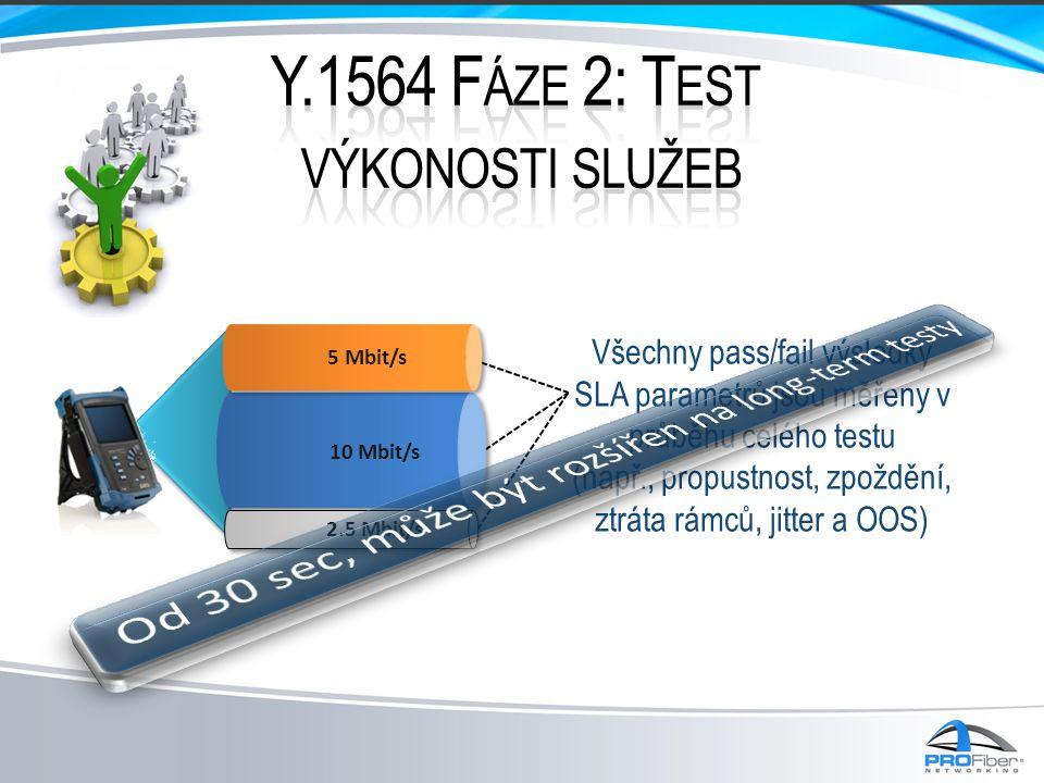 Y.1564 Fáze 2: Test výkonosti služeb