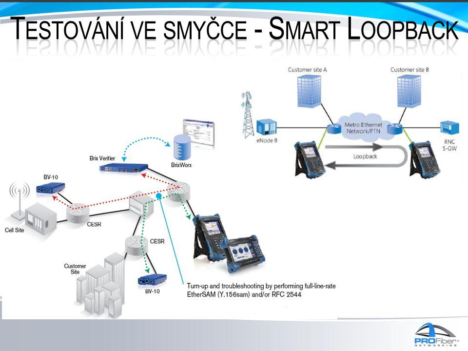 Testování ve smyčce - Smart Loopback