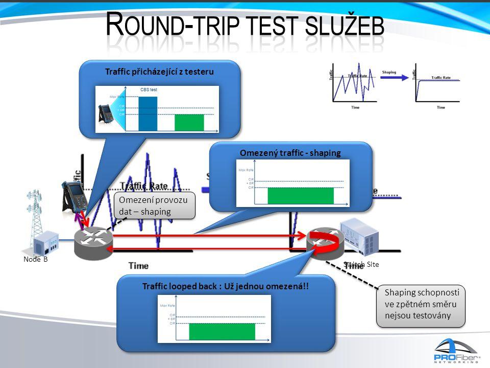 Round-trip test služeb