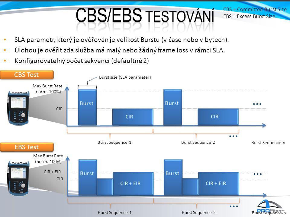 CBS/EBS testování … … … …