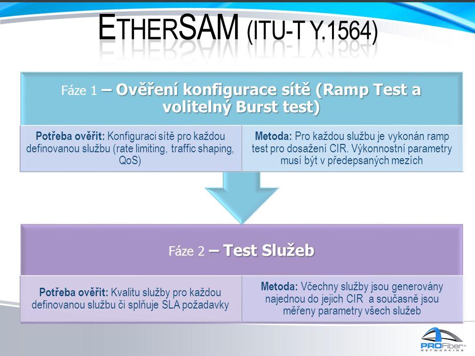 Fáze 1 – Ověření konfigurace sítě (Ramp Test a volitelný Burst test)