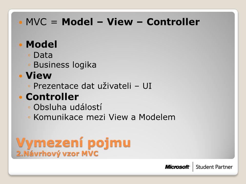 Vymezení pojmu 2.Návrhový vzor MVC