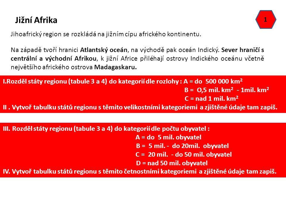 1 Jižní Afrika. Jihoafrický region se rozkládá na jižním cípu afrického kontinentu.