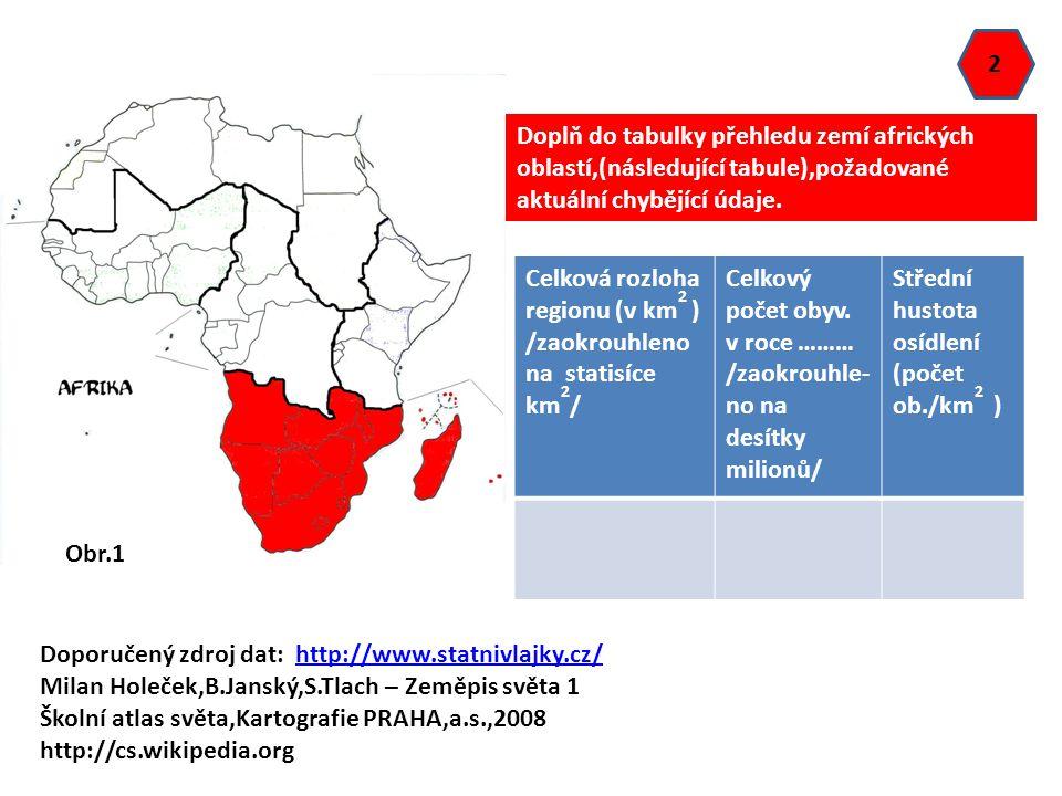 Doplň do tabulky přehledu zemí afrických