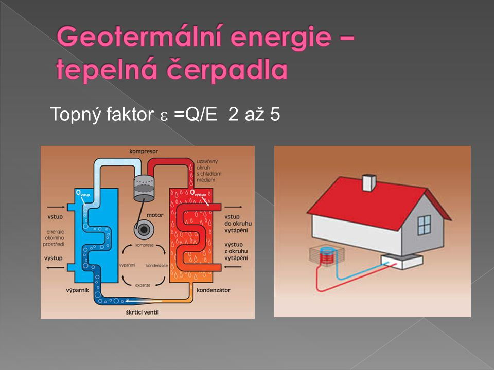 Geotermální energie – tepelná čerpadla