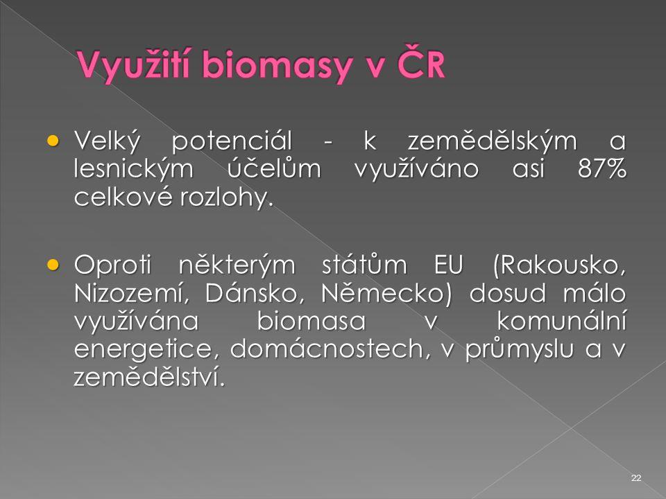 Využití biomasy v ČR Velký potenciál - k zemědělským a lesnickým účelům využíváno asi 87% celkové rozlohy.