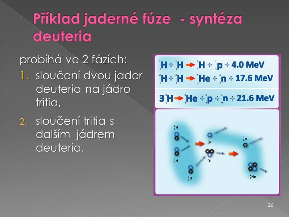 Příklad jaderné fúze - syntéza deuteria