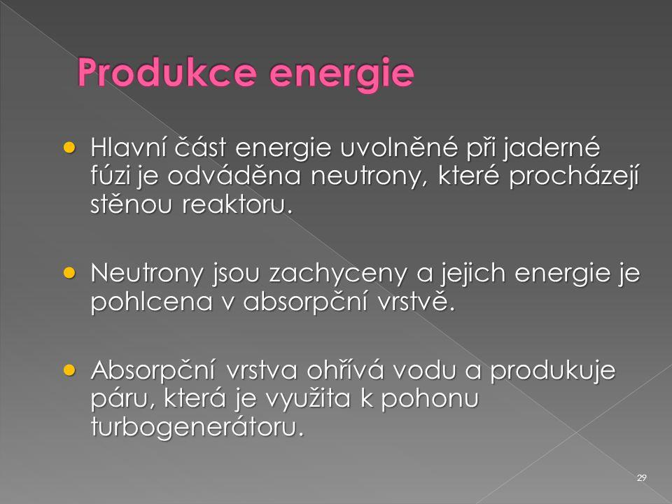 Produkce energie Hlavní část energie uvolněné při jaderné fúzi je odváděna neutrony, které procházejí stěnou reaktoru.