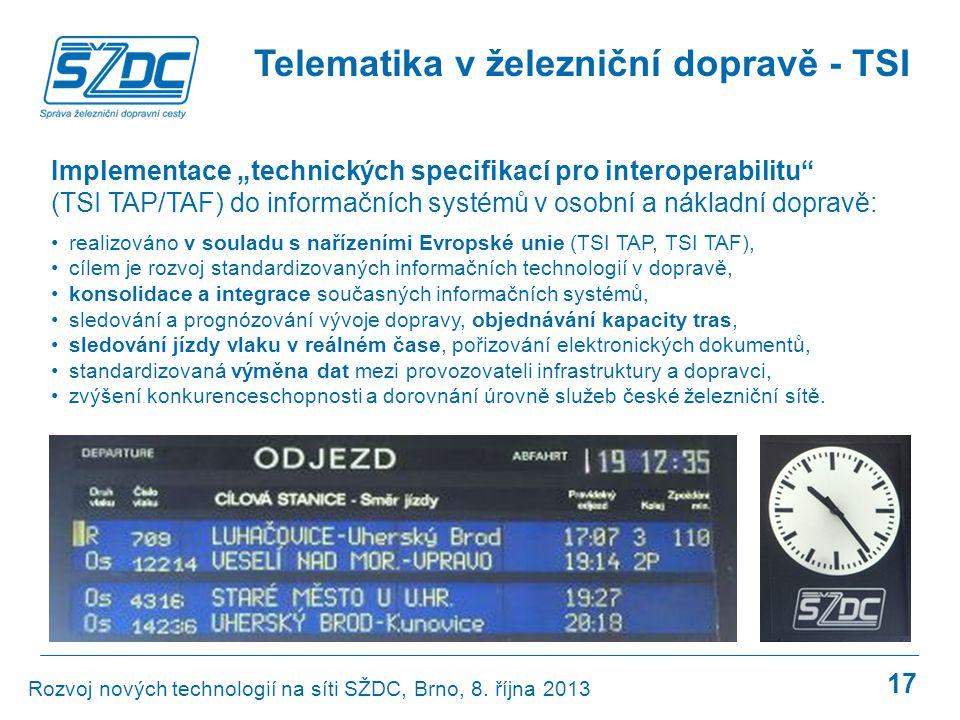 Telematika v železniční dopravě - TSI