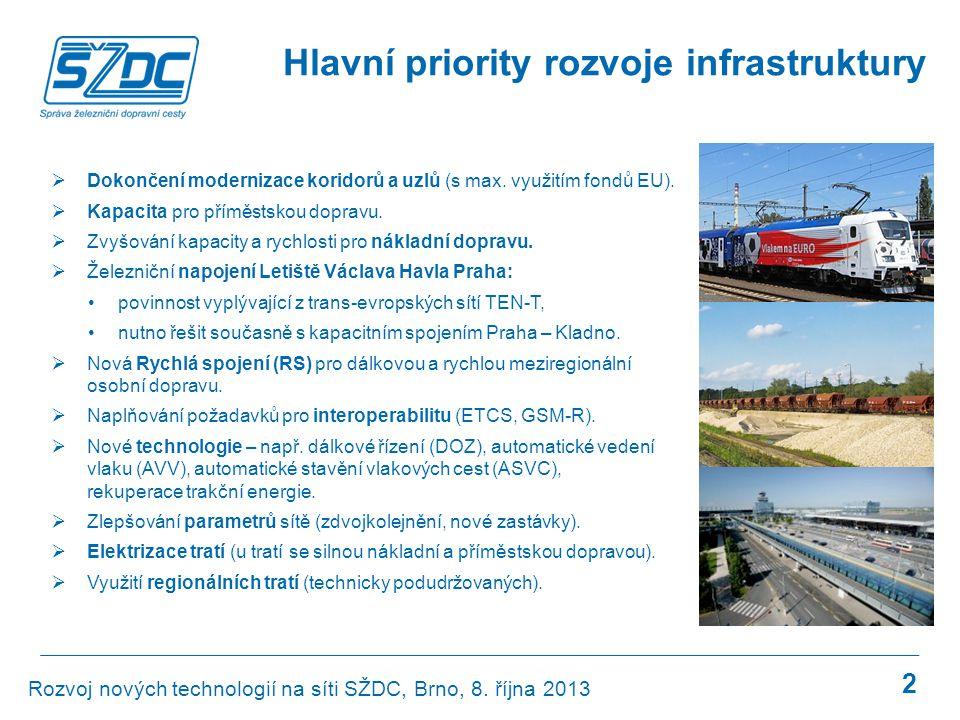 Hlavní priority rozvoje infrastruktury