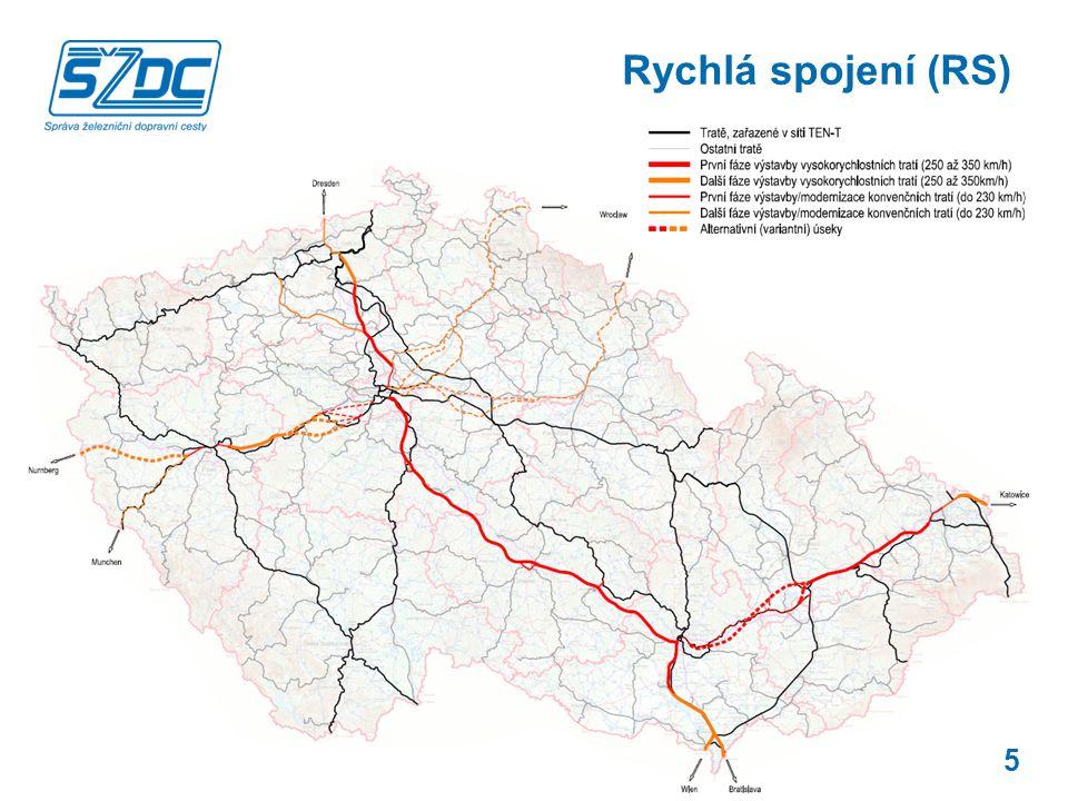 Rychlá spojení (RS) X X Czech Raildays, Ostrava, 18. června 2013