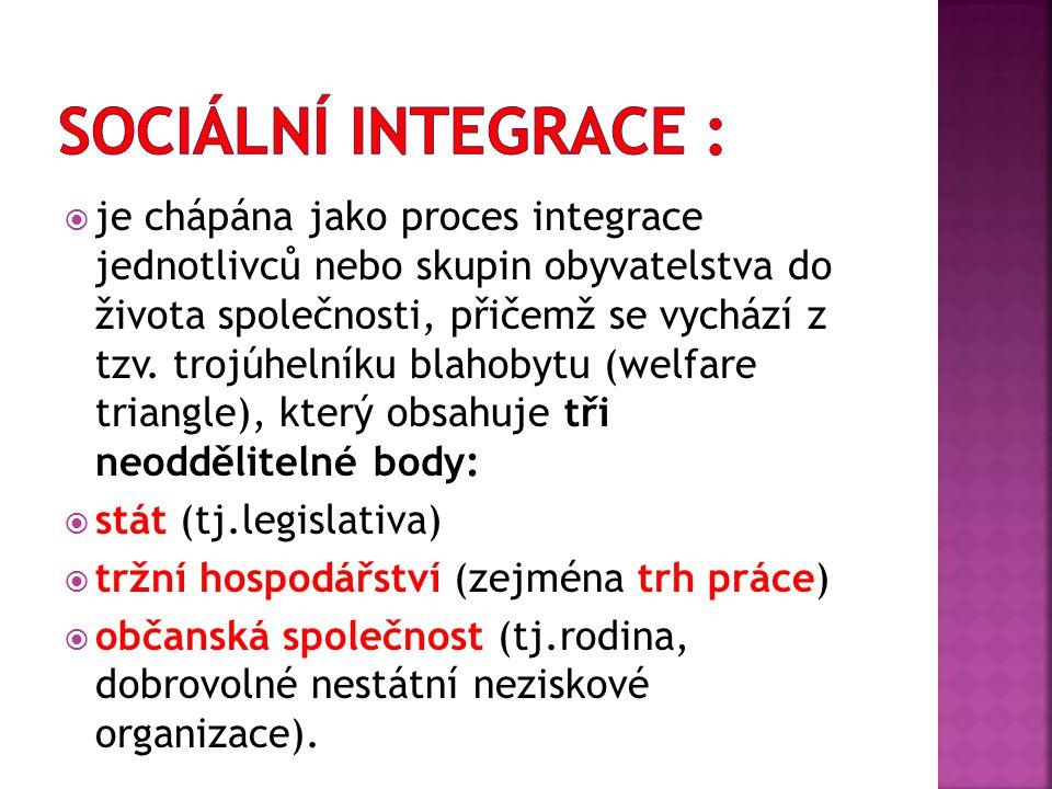 Sociální integrace :