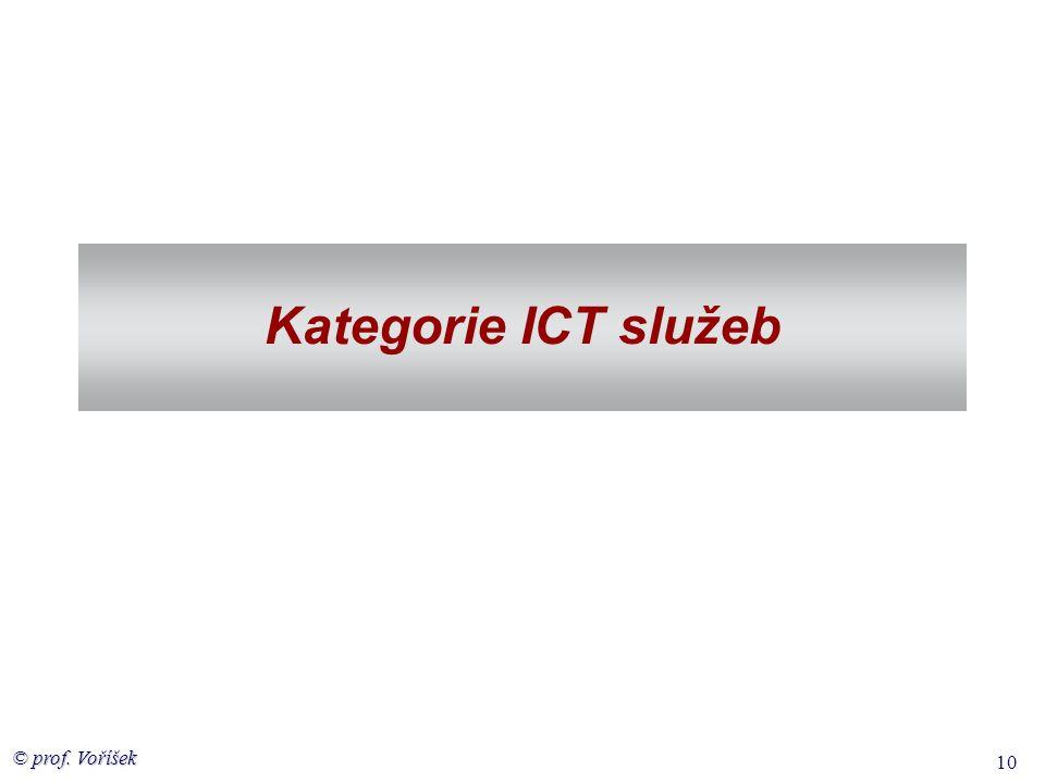 Kategorie ICT služeb