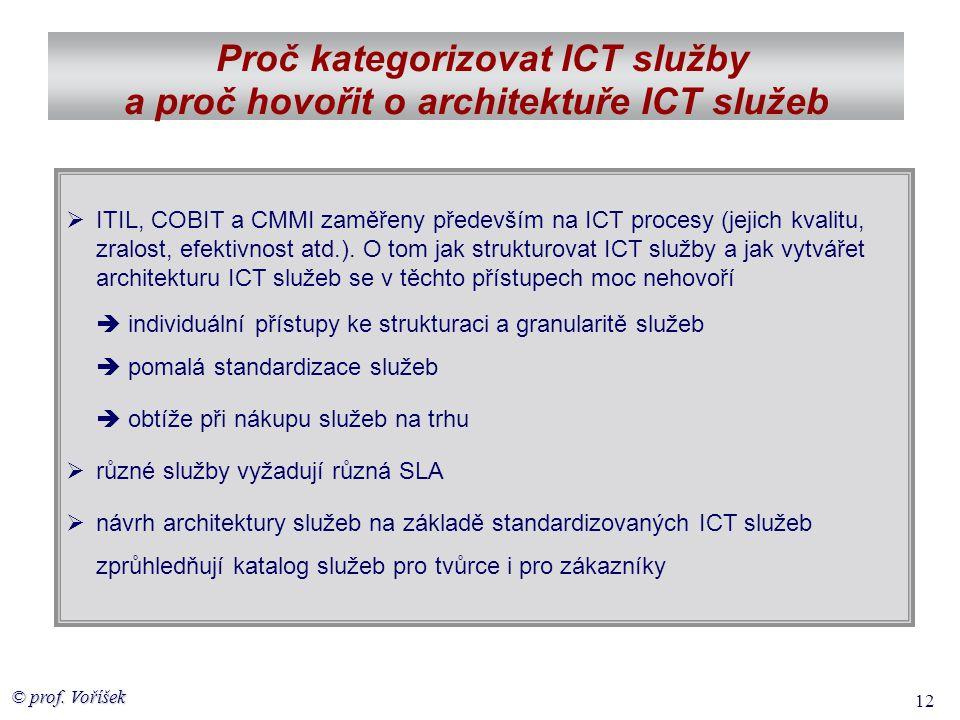 Proč kategorizovat ICT služby a proč hovořit o architektuře ICT služeb