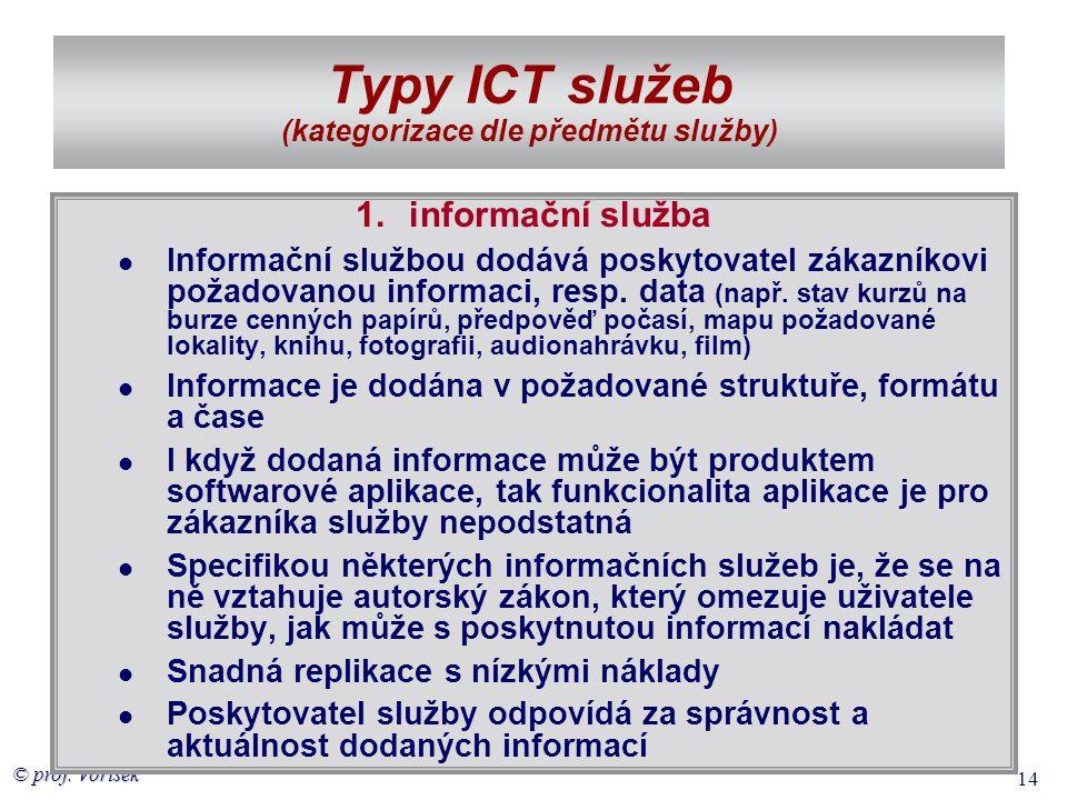 Typy ICT služeb (kategorizace dle předmětu služby)