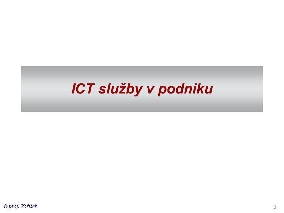 ICT služby v podniku